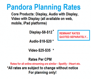 Pandora advertising rates
